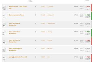 screenshot of the current DE class list